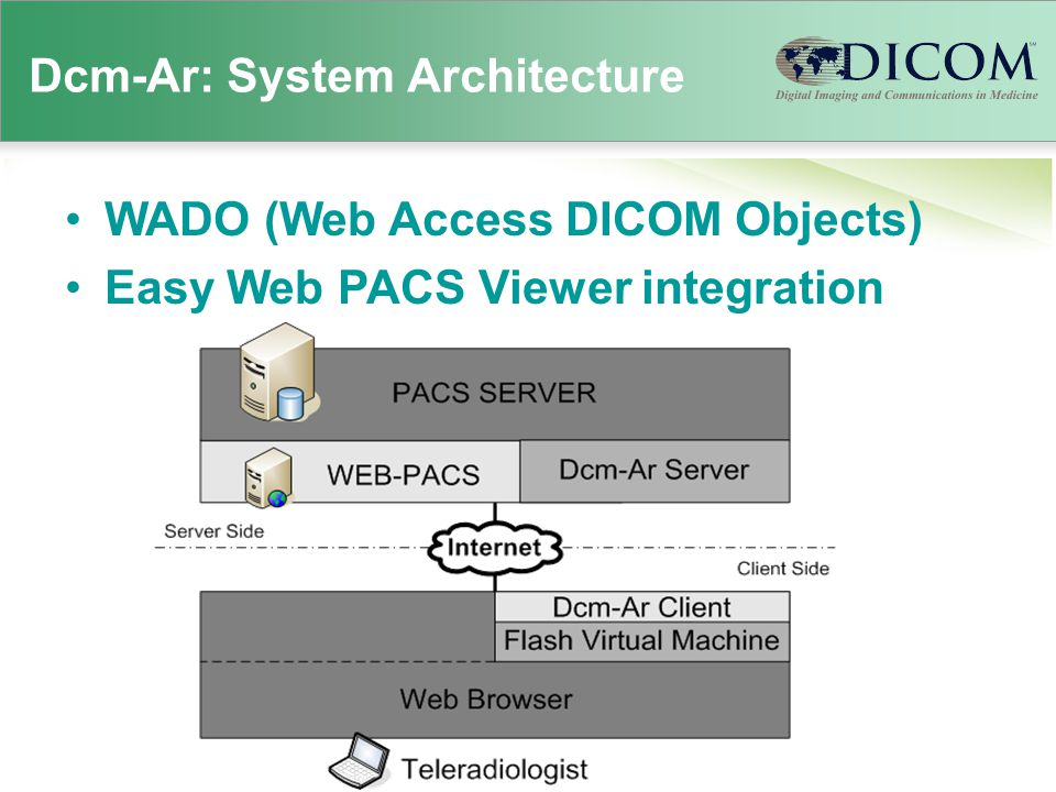 Dcm-Ar: System Architecture WADO (Web Access DICOM Objects) Easy Web PACS Viewer integration