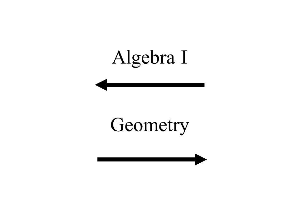 Algebra I Geometry