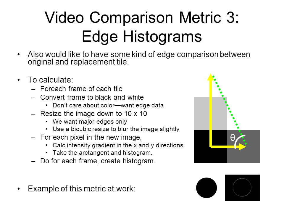 Video Comparison Metric 3: Edge Histograms Also would like to have some kind of edge comparison between original and replacement tile.