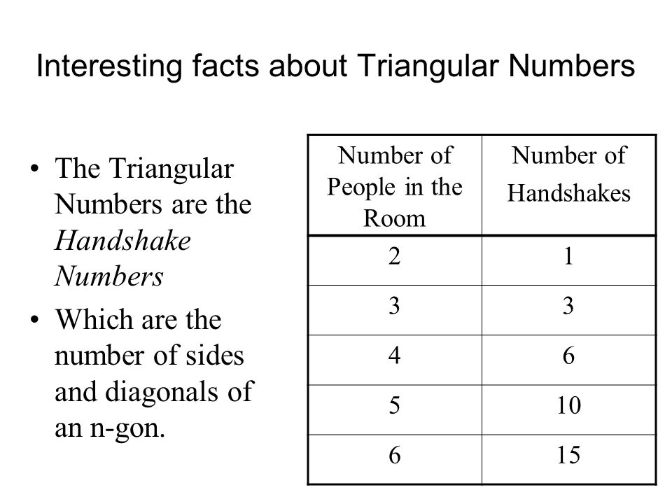 The Triangular Numbers are the Handshake Numbers Number of People in the Room Number of Handshakes 21 33 46 510 615 Interesting facts about Triangular