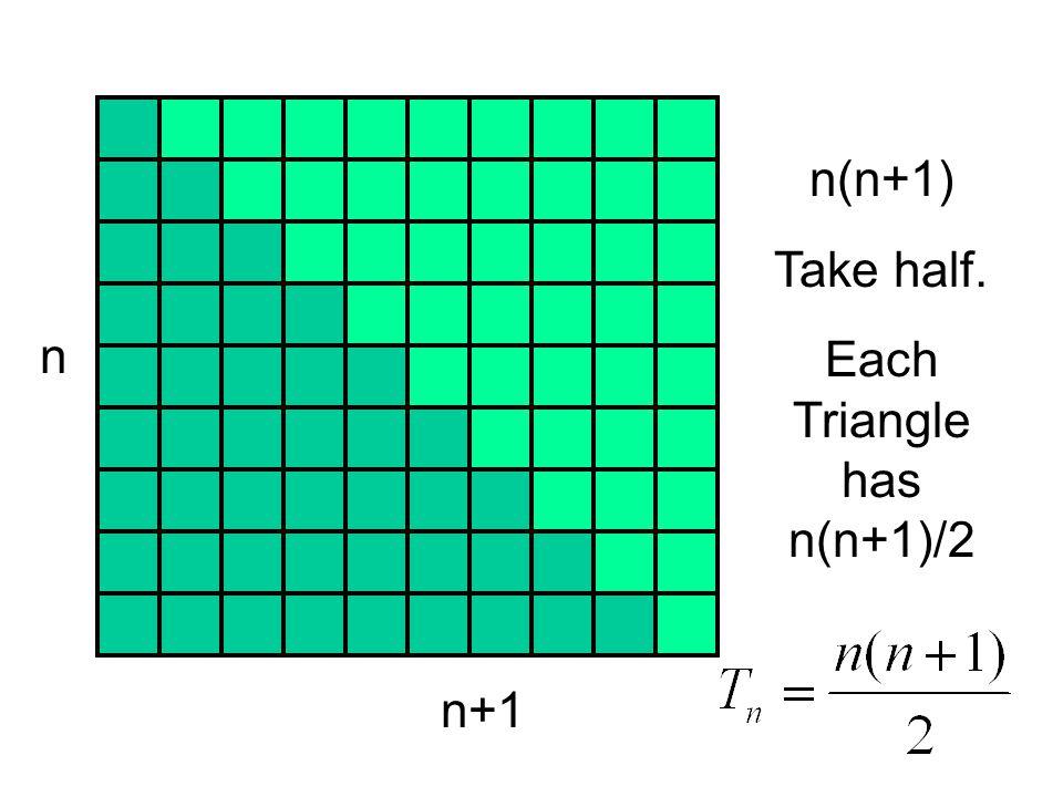 n n+1 n(n+1) Take half. Each Triangle has n(n+1)/2