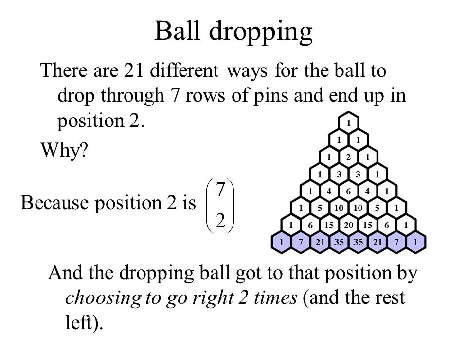 Ball dropping There are 21 different ways for the ball to drop through 7 rows of pins and end up in position 2. Why? Because position 2 is And the dro