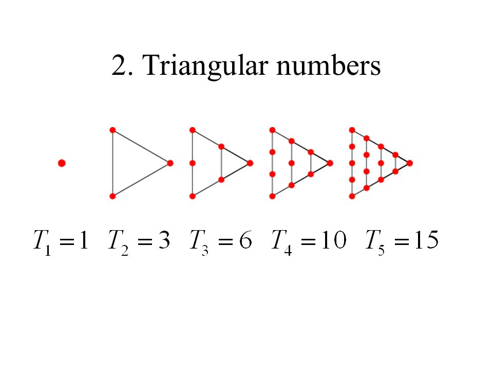 In General, there are Polygonal Numbers Or Figurate Numbers Example: The pentagonal numbers are 1, 5, 12, 22, …