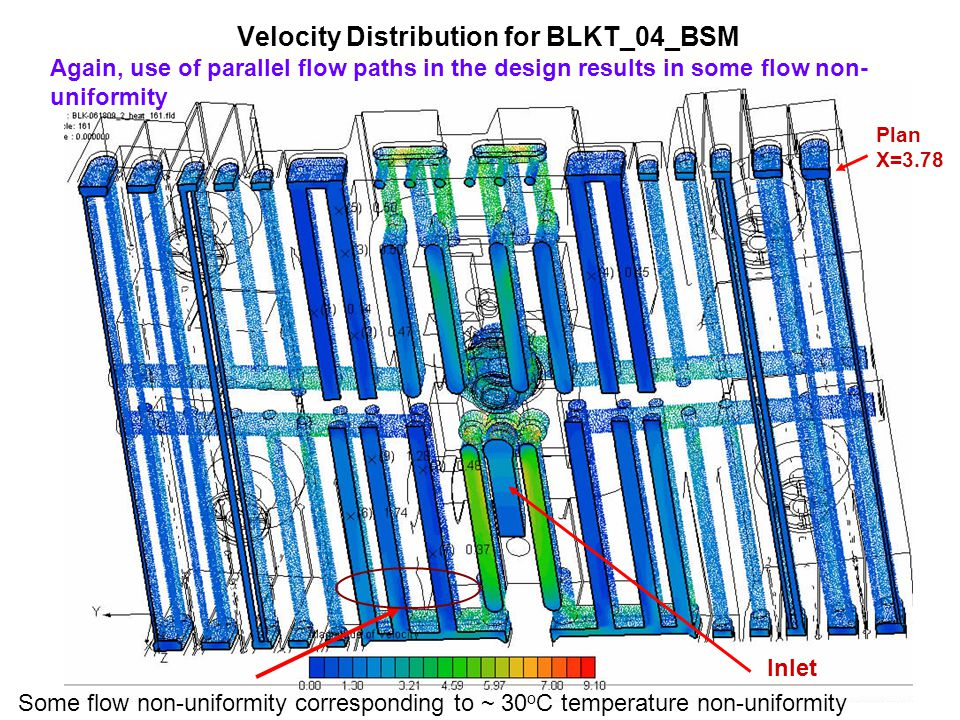 Velocity Distribution for BLKT_04_BSM Inlet Plan X=3.78 Some flow non-uniformity corresponding to ~ 30 o C temperature non-uniformity Again, use of parallel flow paths in the design results in some flow non- uniformity