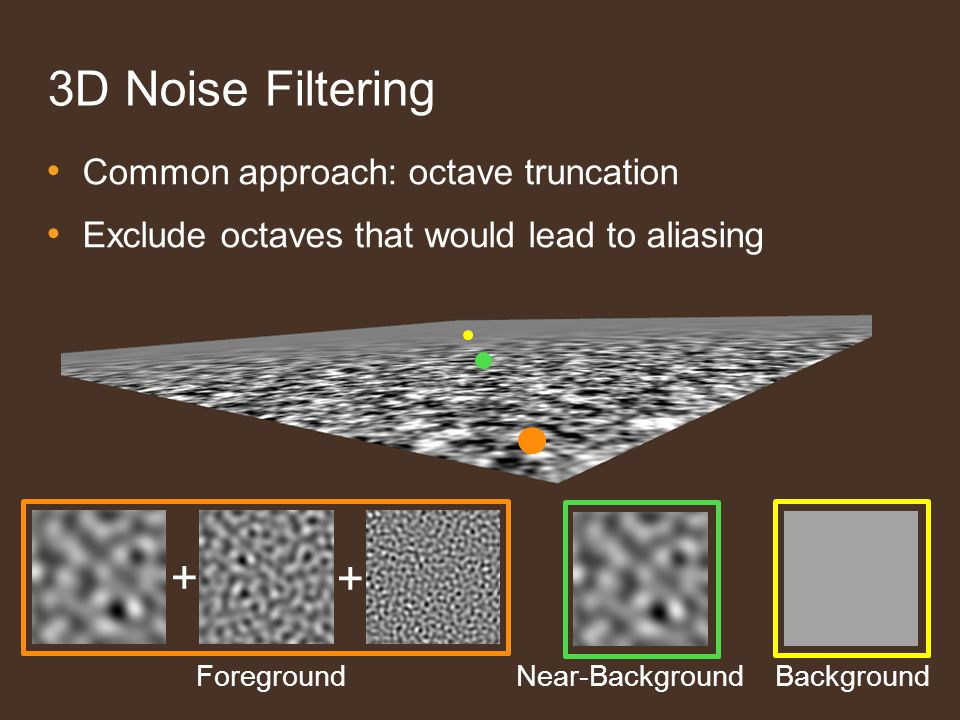 3D Noise Filtering Common approach: octave truncation Exclude octaves that would lead to aliasing + + ForegroundNear-Background Background
