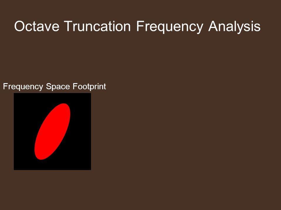 Frequency Space Footprint Octave Truncation Frequency Analysis