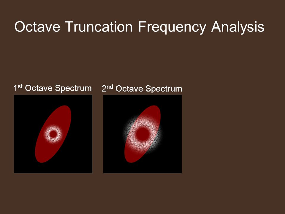 2 nd Octave Spectrum Octave Truncation Frequency Analysis