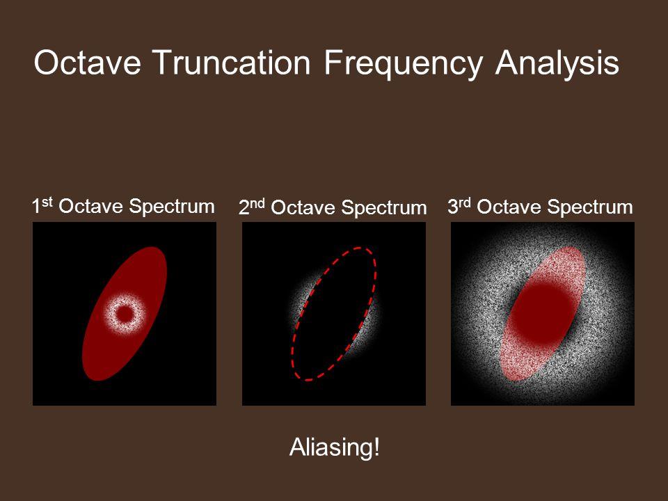 1 st Octave Spectrum 2 nd Octave Spectrum 3 rd Octave Spectrum Aliasing! Octave Truncation Frequency Analysis