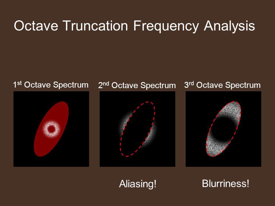 1 st Octave Spectrum 2 nd Octave Spectrum 3 rd Octave Spectrum Aliasing! Blurriness! Octave Truncation Frequency Analysis