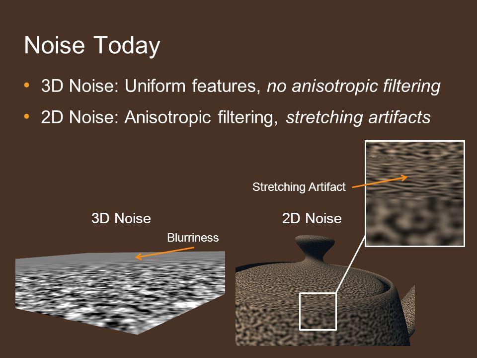 Noise Today 3D Noise: Uniform features, no anisotropic filtering 2D Noise: Anisotropic filtering, stretching artifacts 3D Noise 2D Noise Stretching Ar