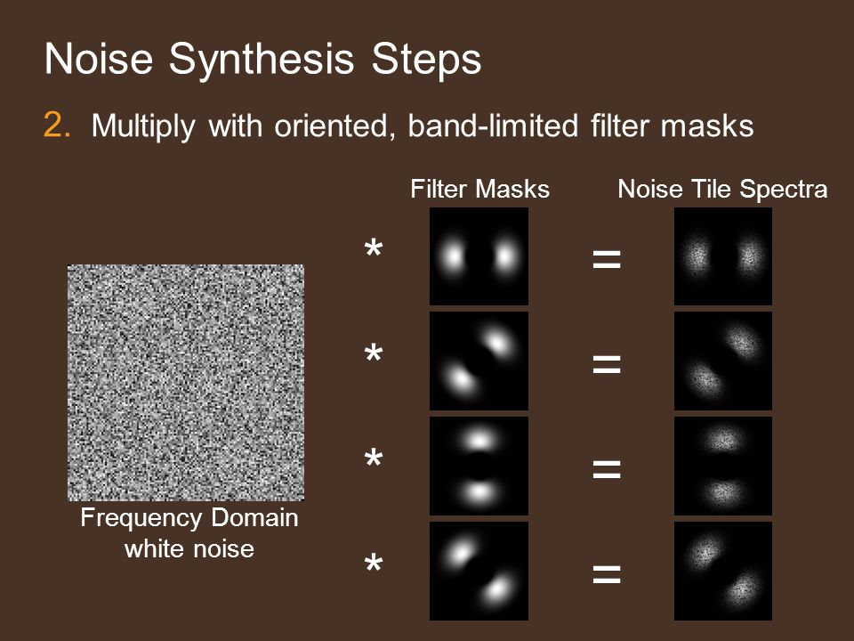 Noise Synthesis Steps 2.