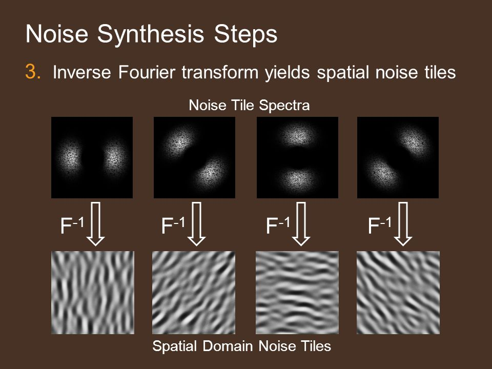 Noise Synthesis Steps 3.