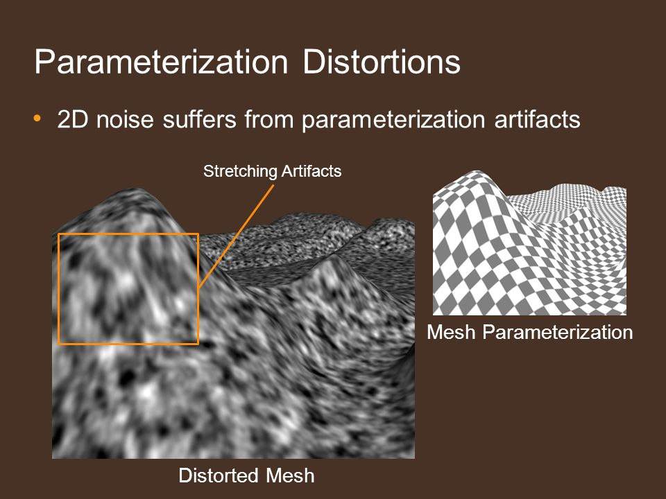 Parameterization Distortions 2D noise suffers from parameterization artifacts Distorted Mesh Mesh Parameterization Stretching Artifacts
