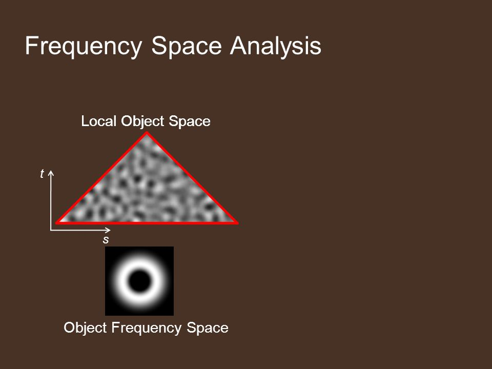 Frequency Space Analysis t s Local Object Space Object Frequency Space t s Local Object Space