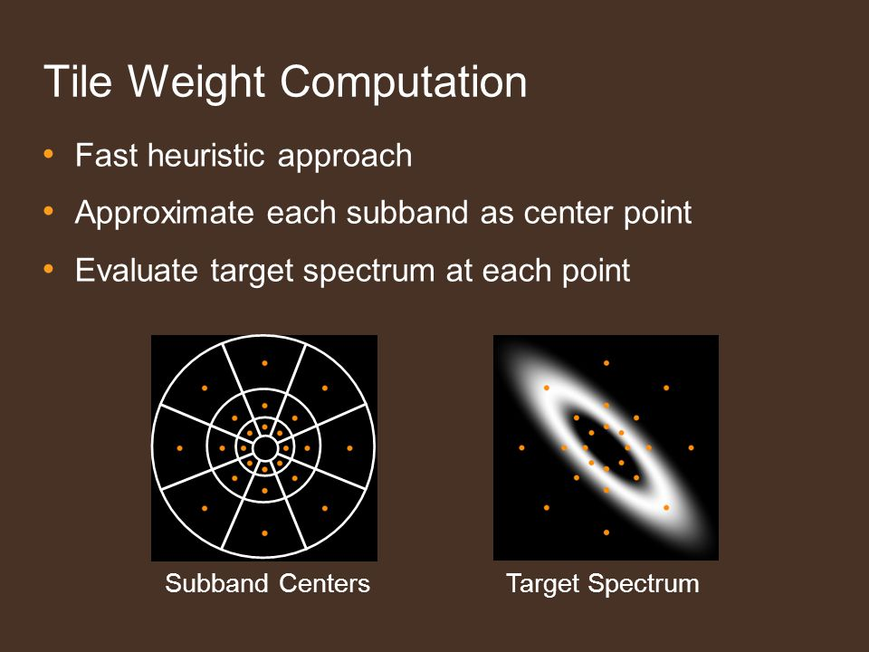 Tile Weight Computation Fast heuristic approach Approximate each subband as center point Evaluate target spectrum at each point Target SpectrumSubband Centers