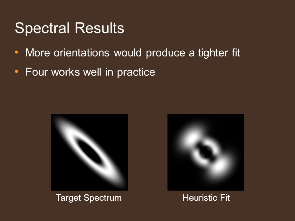 Spectral Results Target SpectrumHeuristic Fit More orientations would produce a tighter fit Four works well in practice