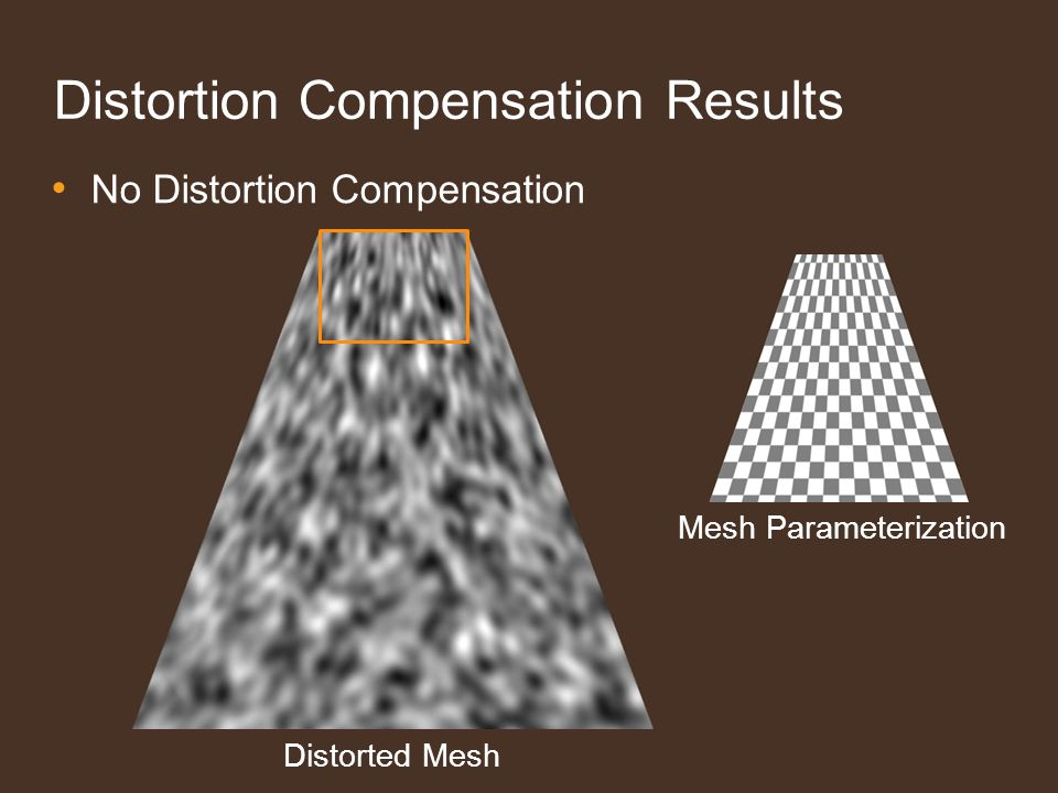 Distortion Compensation Results No Distortion Compensation Distorted Mesh Mesh Parameterization