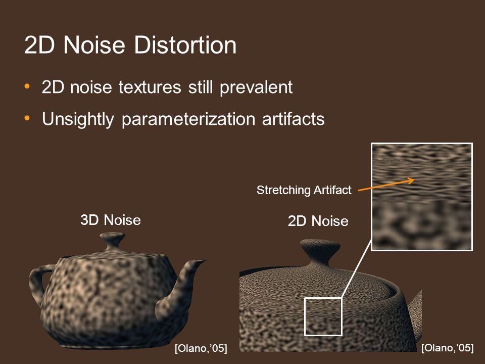 2D Noise Distortion 2D noise textures still prevalent Unsightly parameterization artifacts 3D Noise [Olano,05] 2D Noise [Olano,05] Stretching Artifact