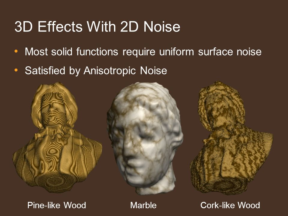 3D Effects With 2D Noise Cork-like WoodPine-like WoodMarble Most solid functions require uniform surface noise Satisfied by Anisotropic Noise