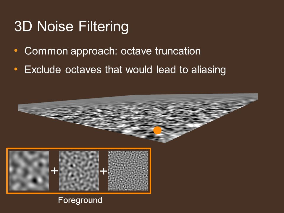 Noise Synthesis Steps 1. Generate frequency-domain white noise Frequency Domain