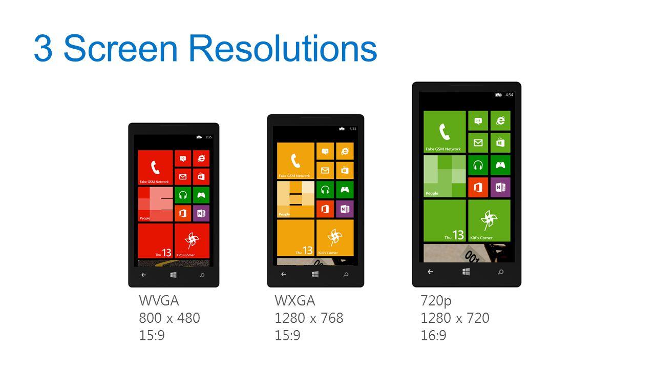 3 Screen Resolutions WVGA 800 x 480 15:9 WXGA 1280 x 768 15:9 720p 1280 x 720 16:9