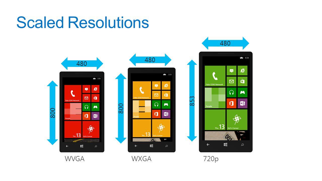 Scaled Resolutions WVGAWXGA720p 800 853 480