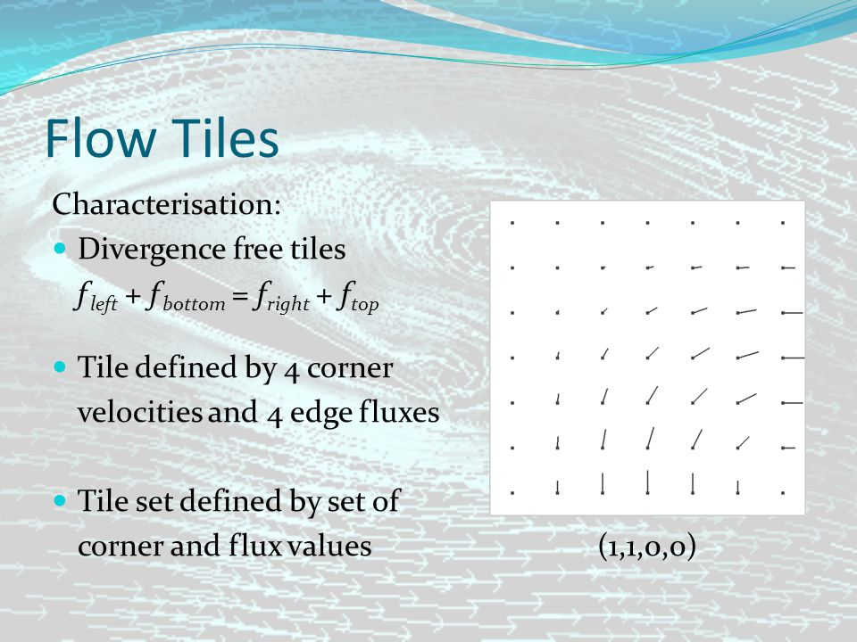 Flow Tiles Characterisation: Divergence free tiles f left + f bottom = f right + f top Tile defined by 4 corner velocities and 4 edge fluxes Tile set defined by set of corner and flux values (1,1,0,0)