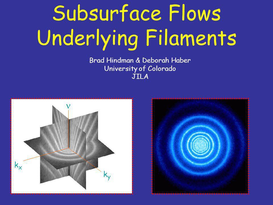 Subsurface Flows Underlying Filaments kyky kxkx Brad Hindman & Deborah Haber University of Colorado JILA