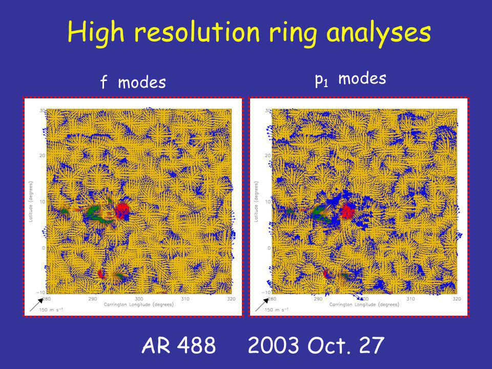 f modes p 1 modes AR 488 2003 Oct. 27 High resolution ring analyses