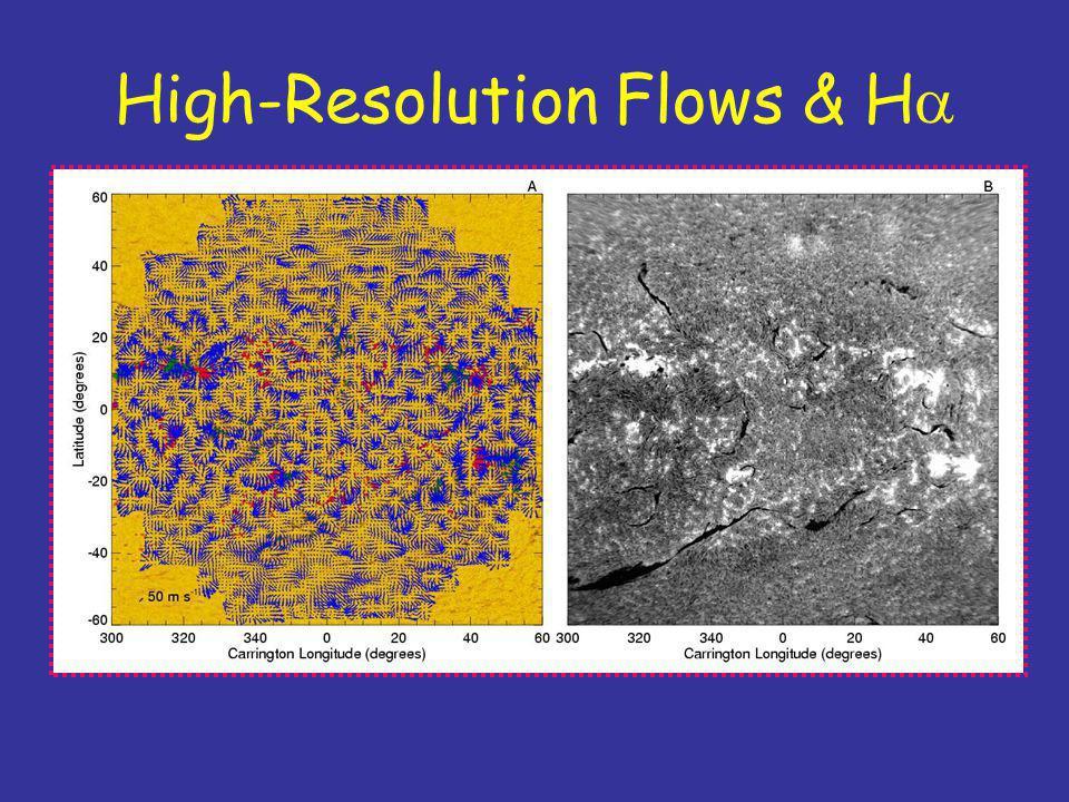 High-Resolution Flows & H