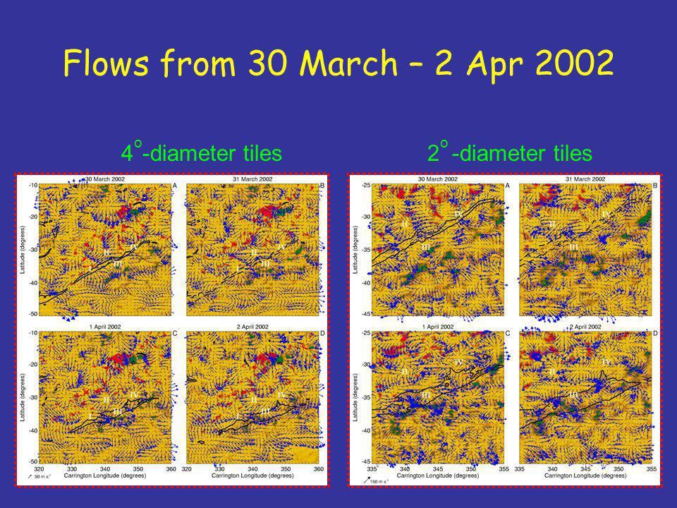 Flows from 30 March – 2 Apr 2002 4 o -diameter tiles 2 o -diameter tiles