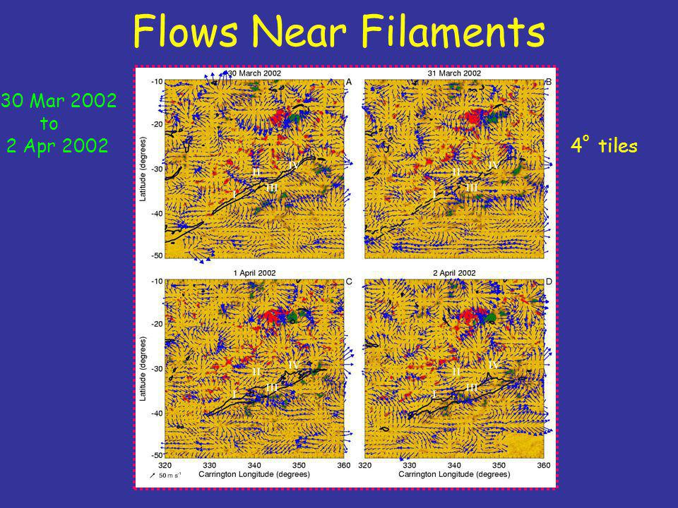 2 o tiles Flow cells lasting several days 30 Mar 2002 to 2 Apr 2002 Flows Near Filaments