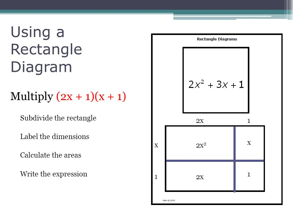 Using a Rectangle Diagram Multiply (2x + 1)(x + 1) 2x x 1 1 x 1 2x 2 Subdivide the rectangle Label the dimensions Calculate the areas Write the expres
