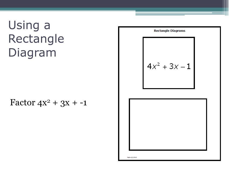 Using a Rectangle Diagram Factor 4x 2 + 3x + -1