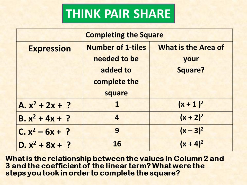 Completing the Square Expression Number of 1-tiles needed to be added to complete the square What is the Area of your Square? A. x 2 + 2x + ? 1(x + 1