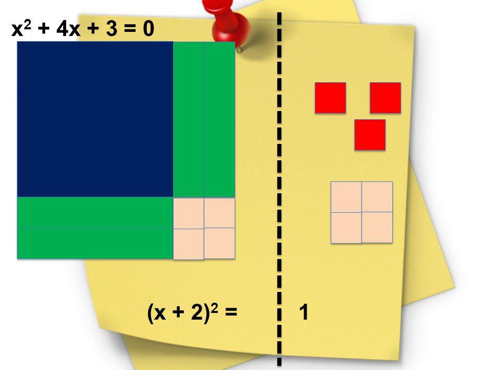 (x + 2) 2 = 1