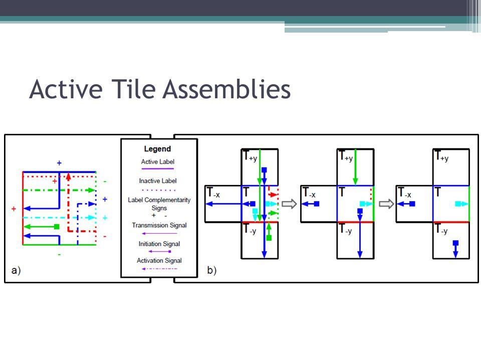 Active Tile Assemblies