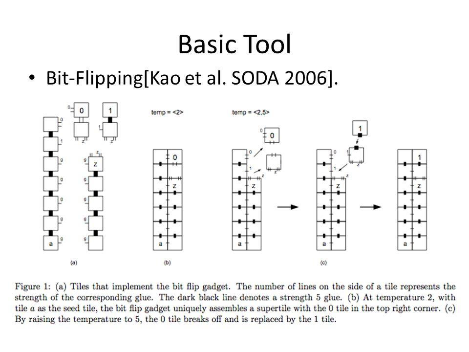 Basic Tool Bit-Flipping[Kao et al. SODA 2006].