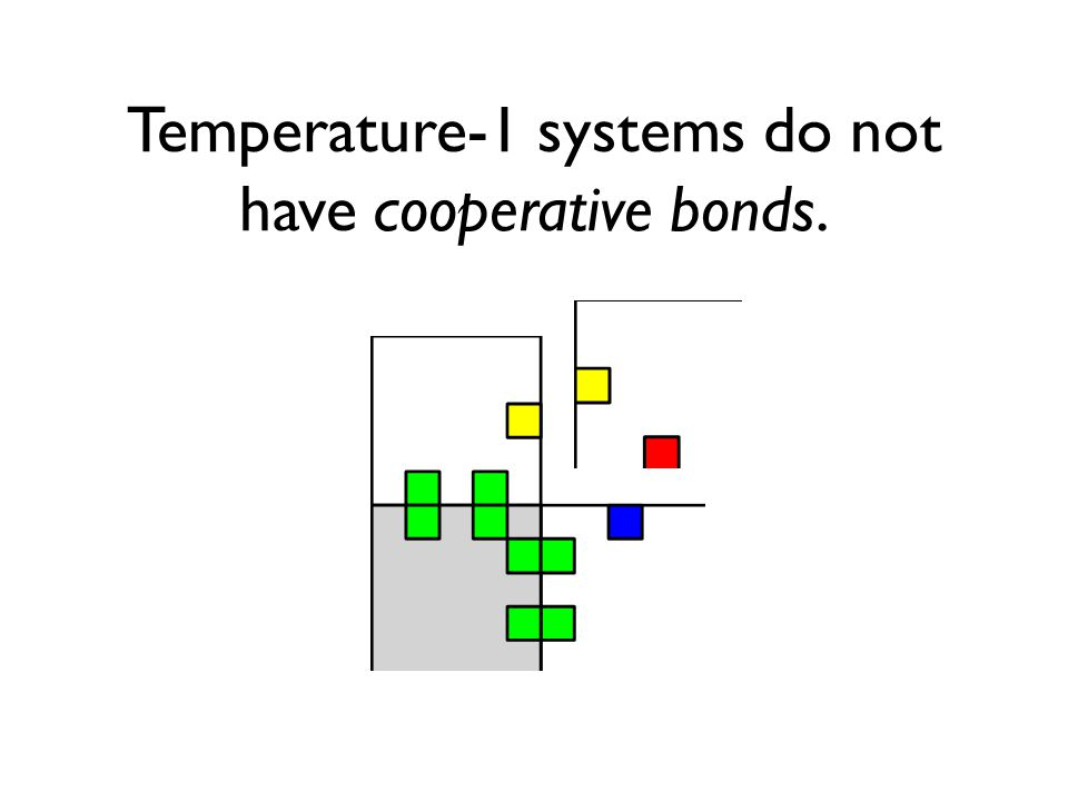 Temperature-1 systems do not have cooperative bonds.