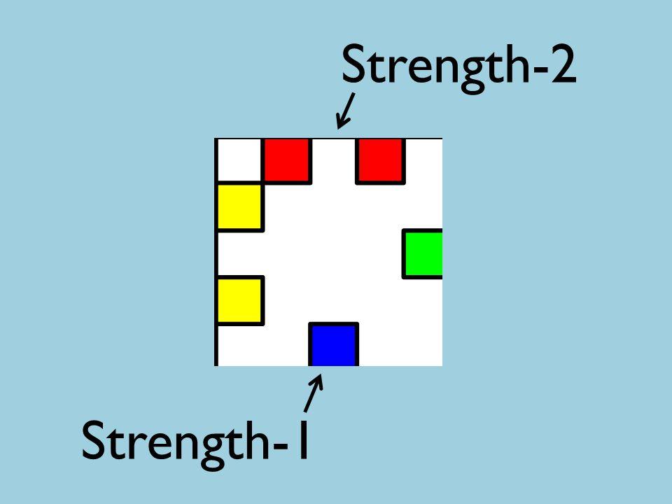Strength-1 Strength-2