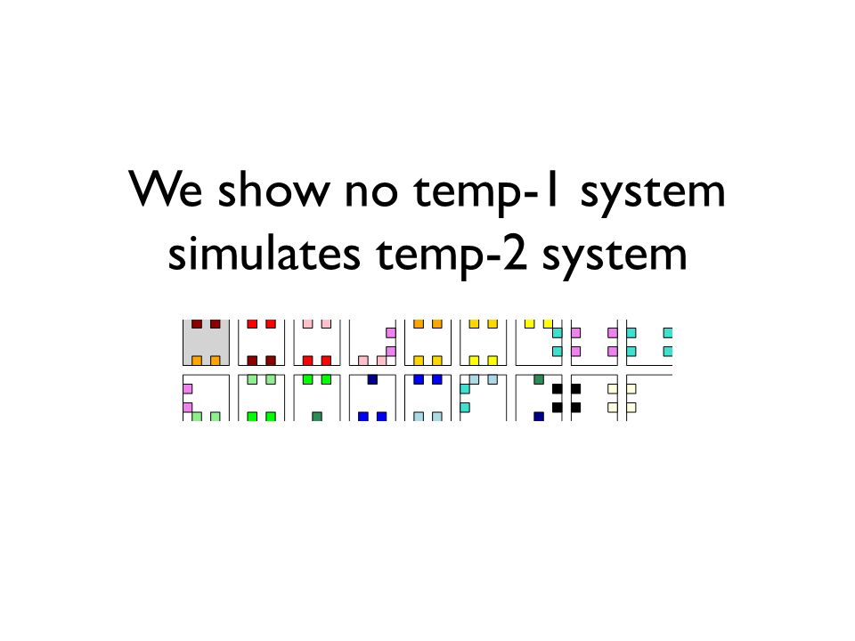 We show no temp-1 system simulates temp-2 system