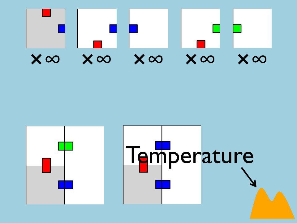 We show no temp-1 system simulates temp-2 system