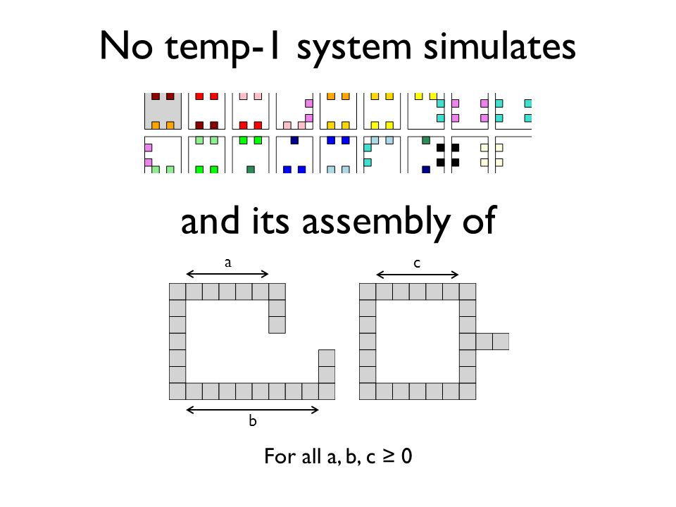 No temp-1 system simulates and its assembly of a b c For all a, b, c 0
