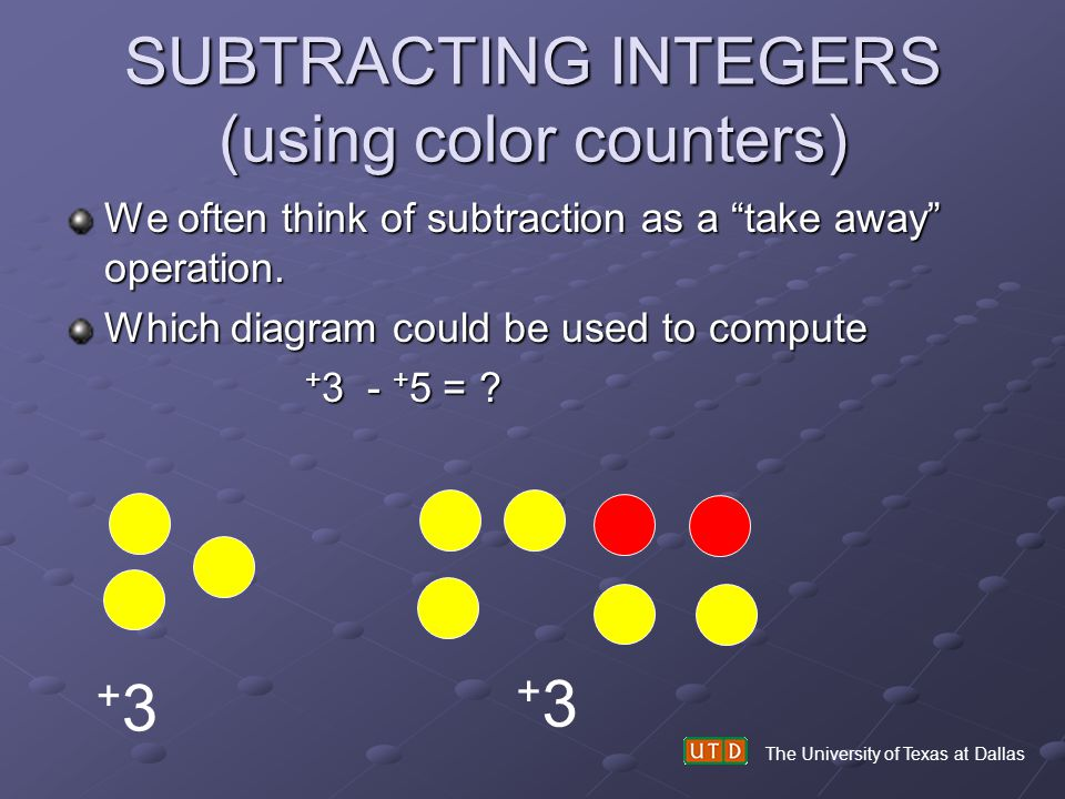 SUBTRACTING INTEGERS (using color counters) We often think of subtraction as a take away operation. Which diagram could be used to compute + 3 - + 5 =