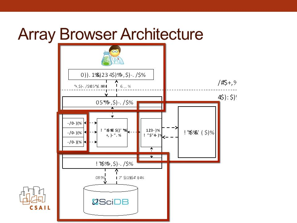 Array Browser Architecture