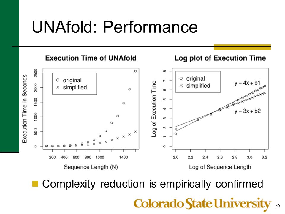 Complexity reduction is empirically confirmed UNAfold: Performance 49