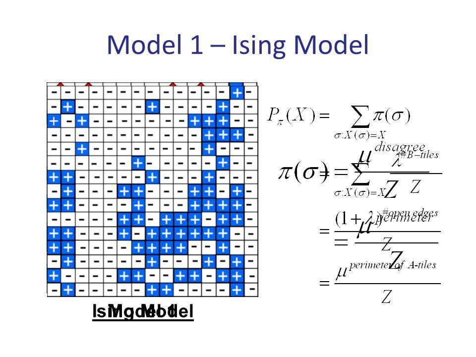 Model 1 – Ising Model Model 1Ising Model