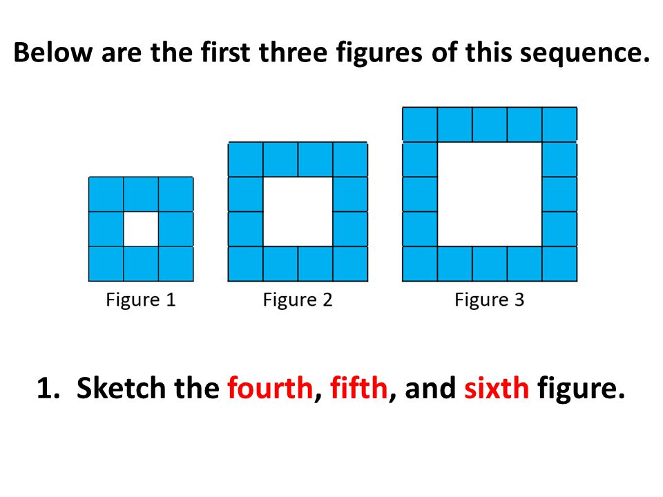 1. Sketch the fourth, fifth, and sixth figure. Below are the first three figures of this sequence.