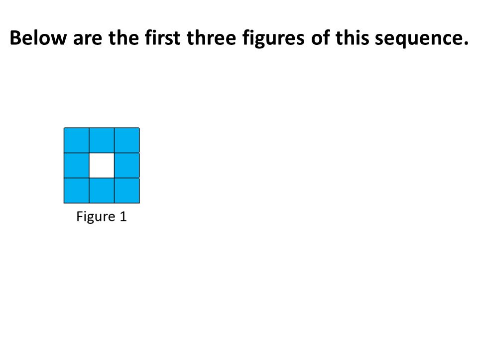 Below are the first three figures of this sequence.