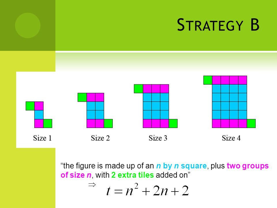 S TRATEGY B the figure is made up of an n by n square, plus two groups of size n, with 2 extra tiles added on